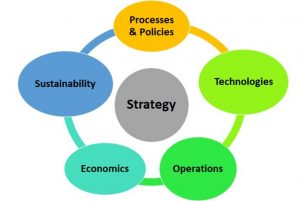 Image number 4 - Services - Green Ways 2Go
